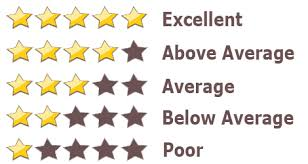Star rating system for Archaeologous Tours client satisfaction