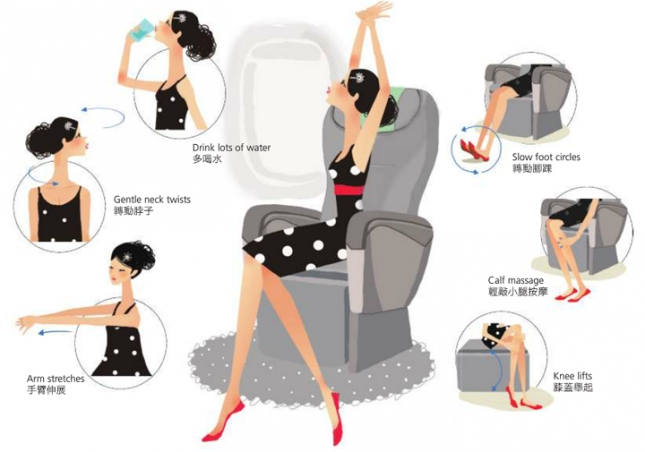 Exercises and healthful hints for your flight by Archaeologousla